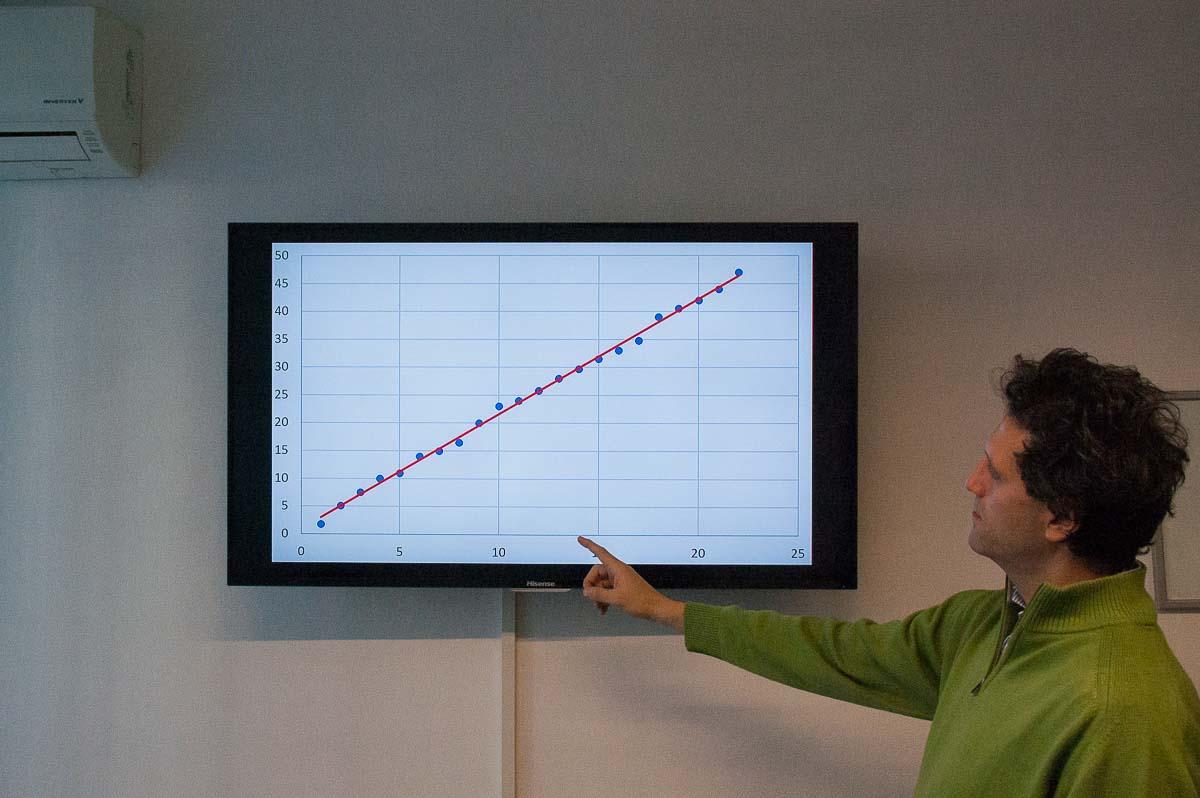 ripetizioni di statistica Trieste